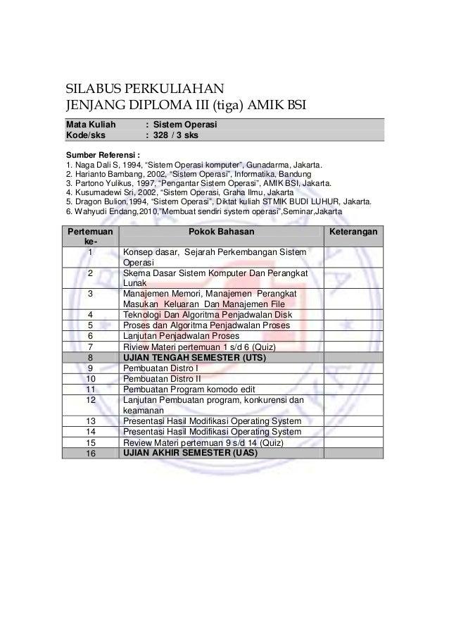 SILABUS PERKULIAHANJENJANG DIPLOMA III (tiga) AMIK BSIMata Kuliah          : Sistem OperasiKode/sks             : 328 / 3 ...