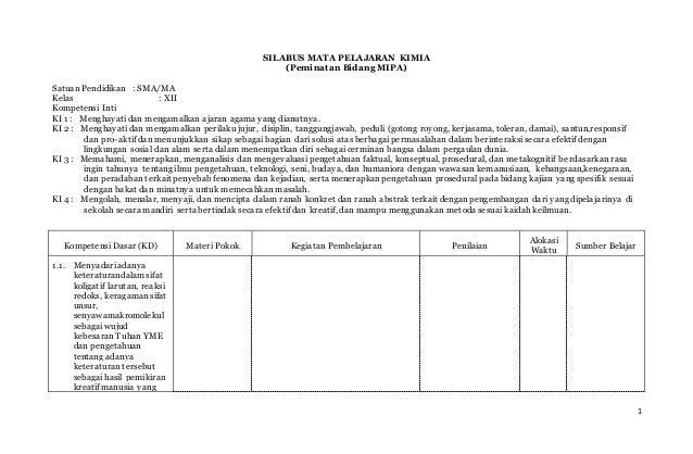Silabus Kimia Kurikulum 2013 Kelas Xii Sma