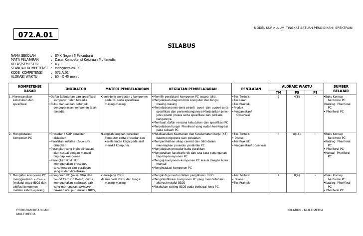 MODEL KURIKULUM TINGKAT SATUAN PENDIDIKAN | SPEKTRUM      072.A.01                                                        ...