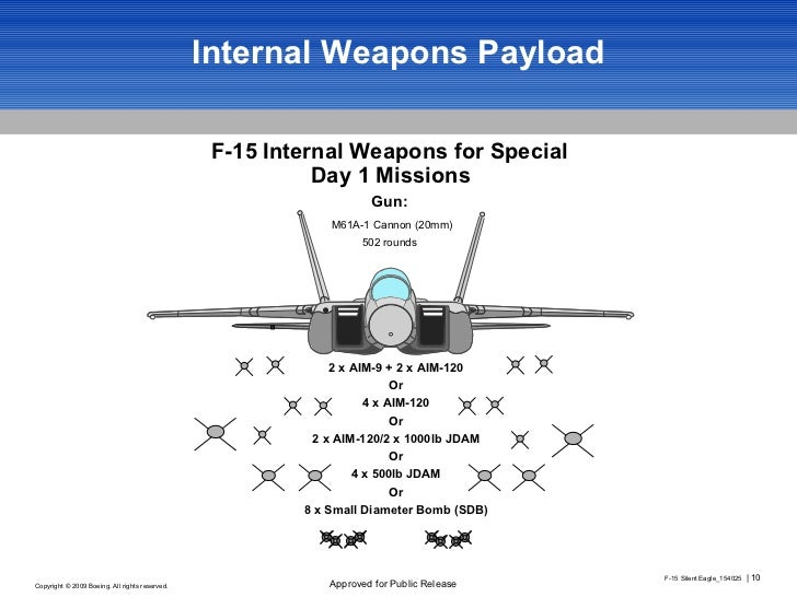 Internal Weapons Payload F 15 Internal