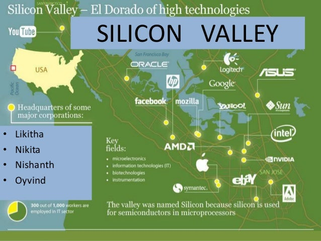 SILICON VALLEY • Likitha • Nikita • Nishanth • Oyvind