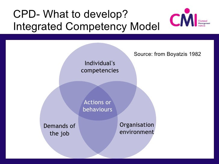 useful of cpd The cycle of continuing professional development has begun following this article, you may find jobsacuk's cpd eguide useful share this article.
