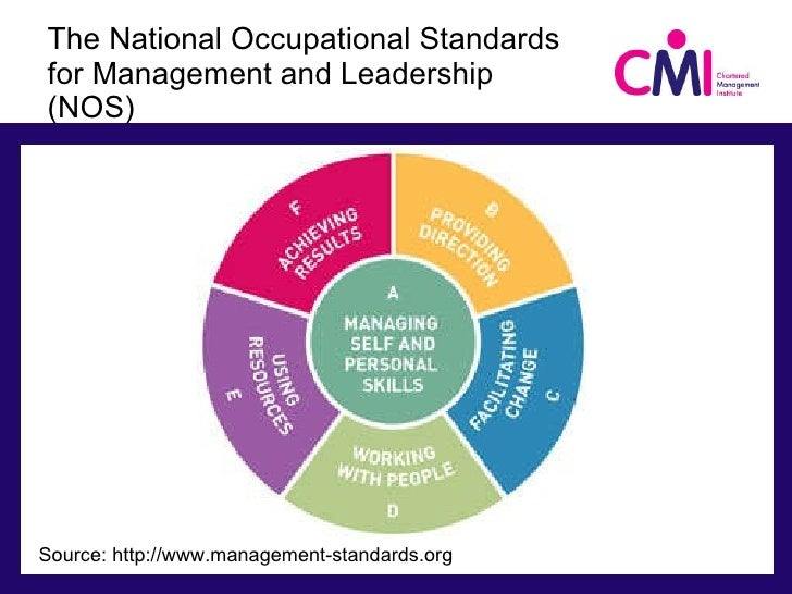national occupational standards health and social care essay Home careers in care  working to a standard careers in national occupational standards visit inspectors of health and social care standards.