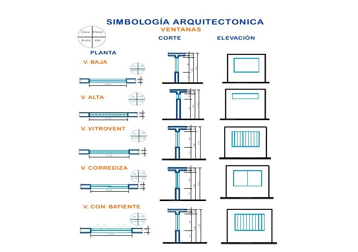 Simbologia word i unidad for Tecnicas de representacion arquitectonica pdf