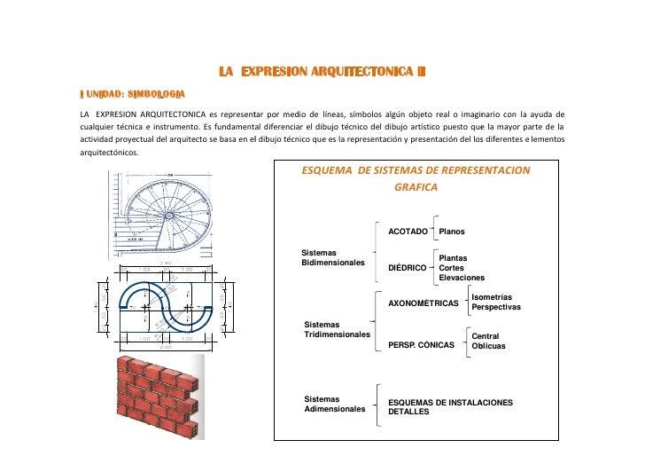 LA EXPRESION ARQUITECTONICA II I UNIDAD: SIMBOLOGIA LA EXPRESION ARQUITECTONICA es representar por medio de líneas, símbol...