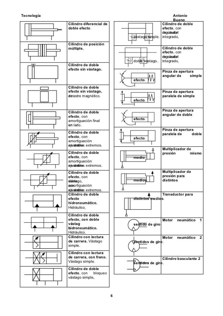 Simbologia de hidraulica y neumatica for Cilindro hidroneumatico