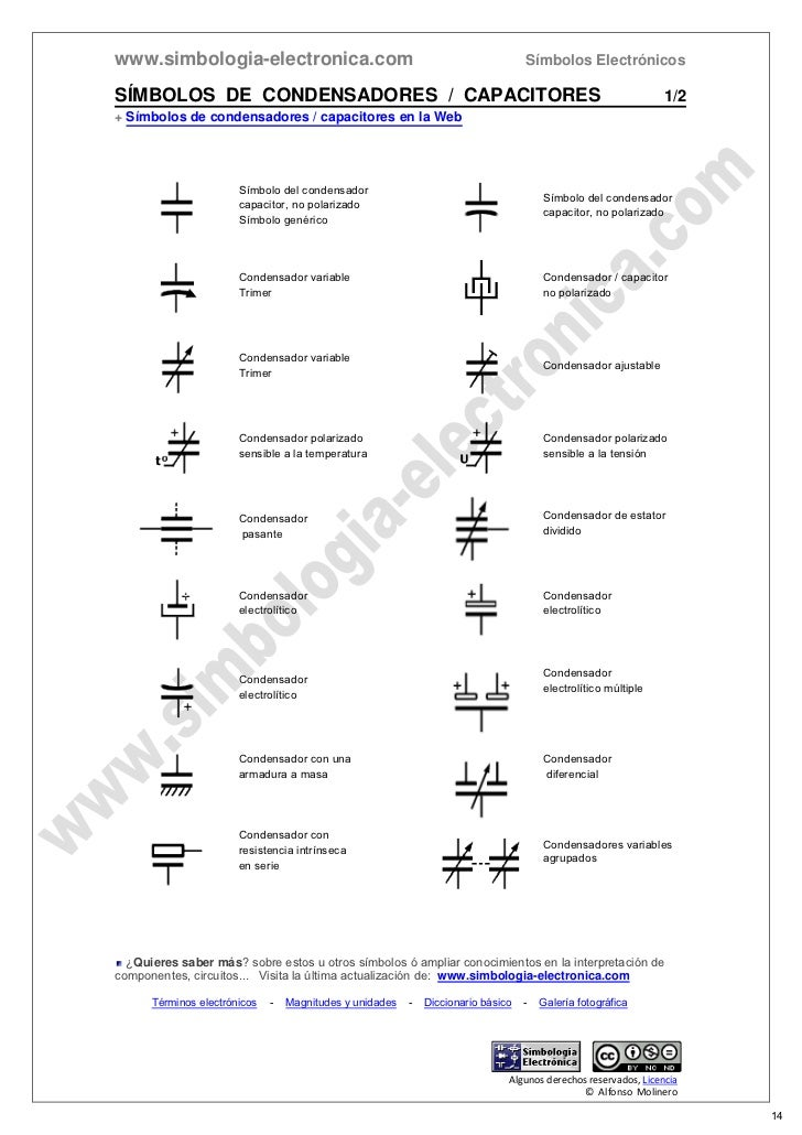 9050jck70v20 Wiring Diagram as well TM 11 6130 381 140060 further Feram 20131030duisburgenglish furthermore Contactors For Capacitor Switching likewise Rsa Iec Capacitor Symbol2. on what is capacitor pdf