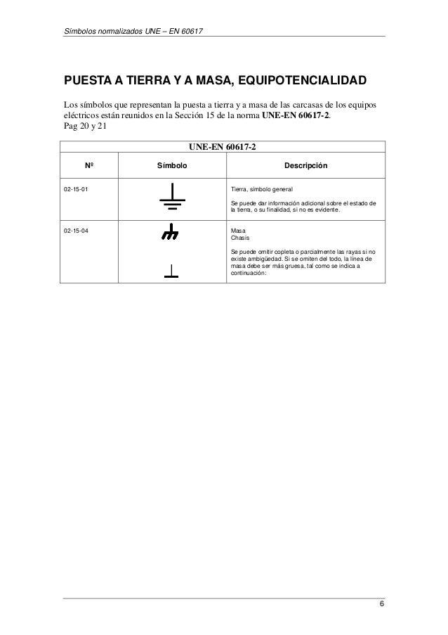 Simbologia electrica related keywords simbologia - Instalacion electrica domestica ...