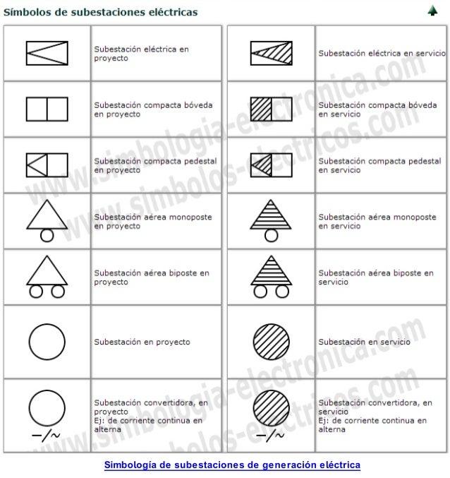 Símbolos subestaciones eléctricas