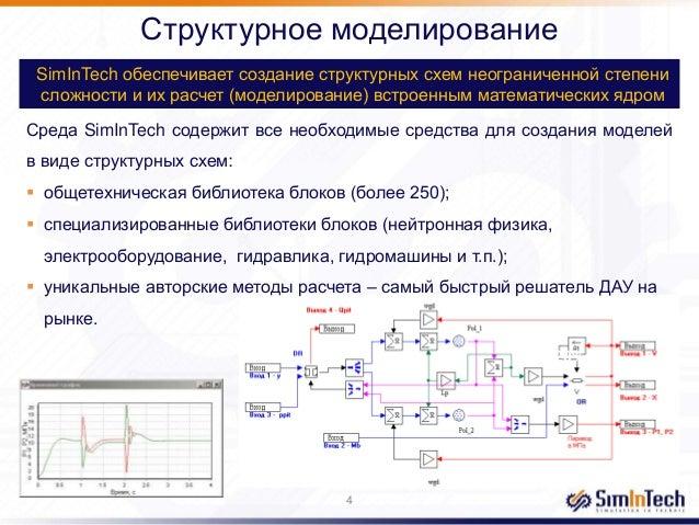 Структурное моделирование