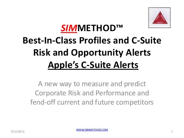 SIMMETHOD™ Best-In-Class Profiles and C-Suite Risk and Opportunity Alerts Apple's C-Suite Alerts A new way to measure and ...