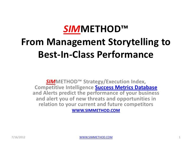 SIMMETHOD™      From Management Storytelling to         Best-In-Class Performance                 SIMMETHOD™ Strategy/Exec...