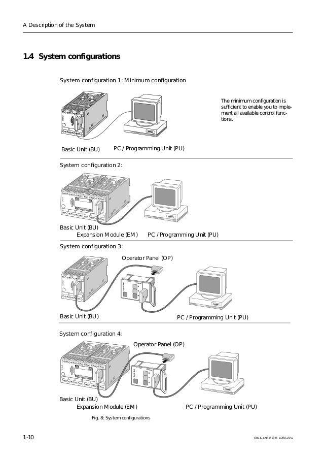 Simocode dp = manual de parametrização e operação