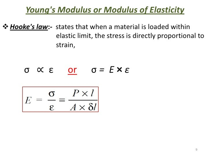 calculate youngs modulus essay I have maybe a stupid question how can i convert the storage modulus to the materials real young's modulus.