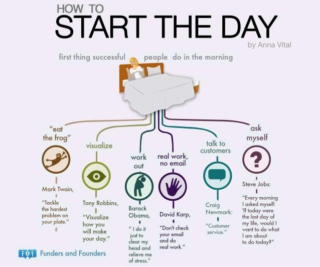 Simple Life As an Entrepreneur