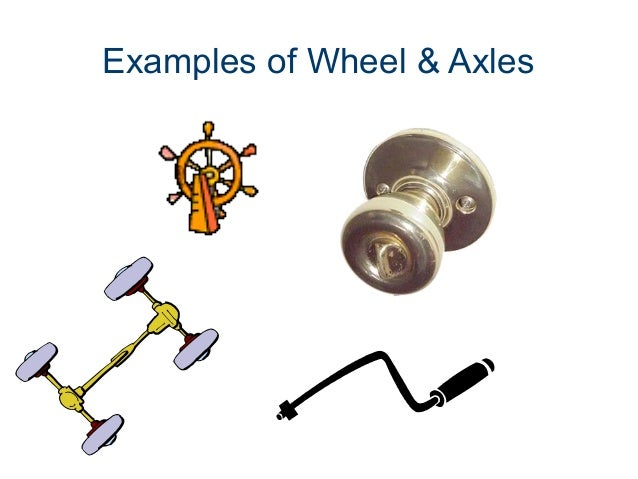 Examples of wheel and axle simple and compound machines