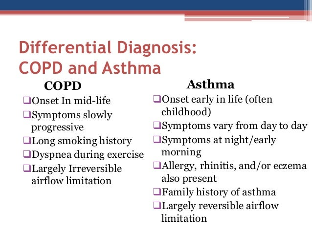 Lung Function Tests for Asthma
