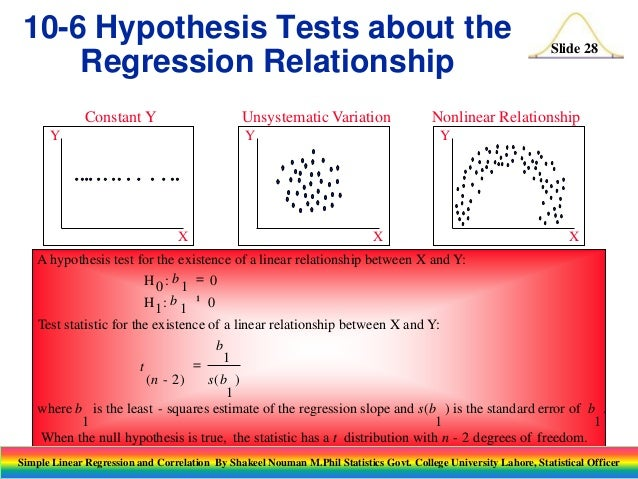 statistical hypothesis testing and linear regression Everything you need to do real statistical  the creation of a regression line and hypothesis testing of the type  the class of non-linear regression.