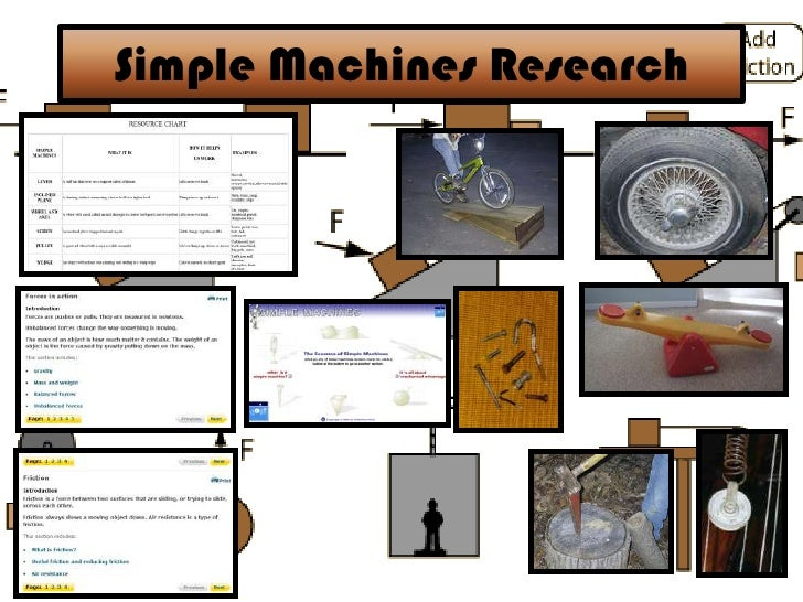 Simple Machines Research