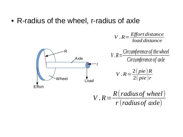 Axle Load Calculation Diagram : Pics for gt wheel and axle diagram