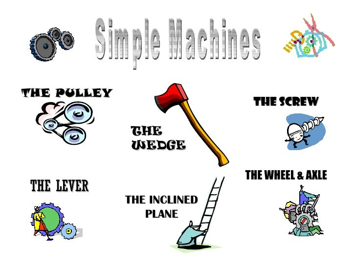 Simple Machines THE PULLEY THE SCREW THE LEVER THE WHEEL & AXLE THE ...