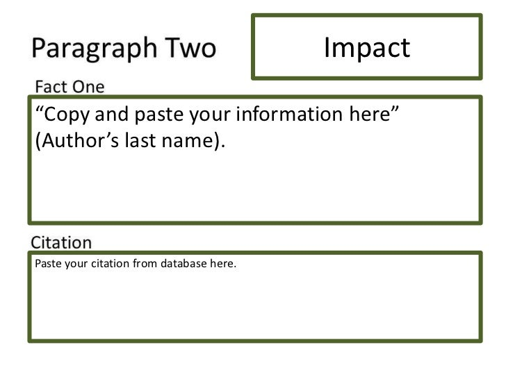 """Impact""""Copy and paste your information here""""(Author's last name).Paste your citation from database here."""