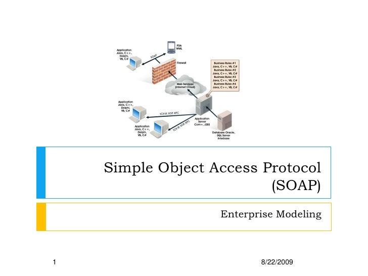 Simple Object Access Protocol (SOAP)<br />Enterprise Modeling<br />3/16/2009<br />1<br />