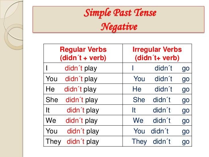 ... past tense interrogative regular verbs irregular verbs did+ subject