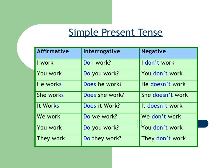 The Simple Present Tense 10 - Lessons - Tes Teach