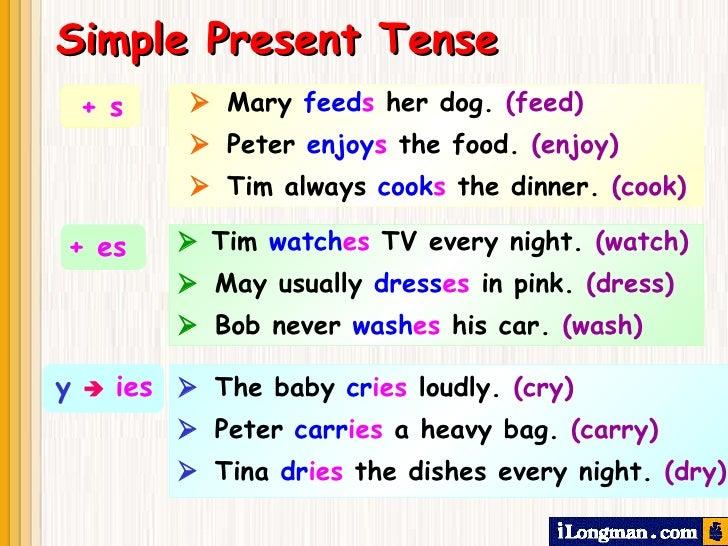 Imagenes de Presente Simple Simple Present Tense s
