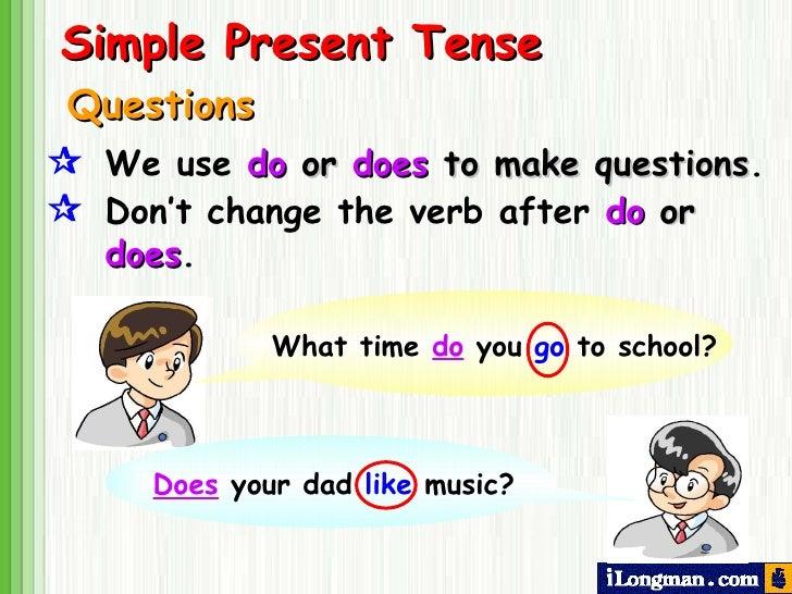 Imagenes de Simple Present Simple Present Tense What Time