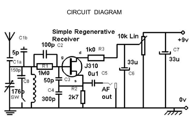 simple regenerative receiver