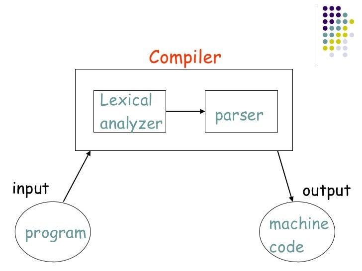 Compiler           Lexical                        parser           analyzerinput                               output     ...
