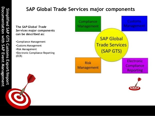 Gts global trading systems