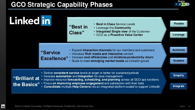 gco strategic capability phases