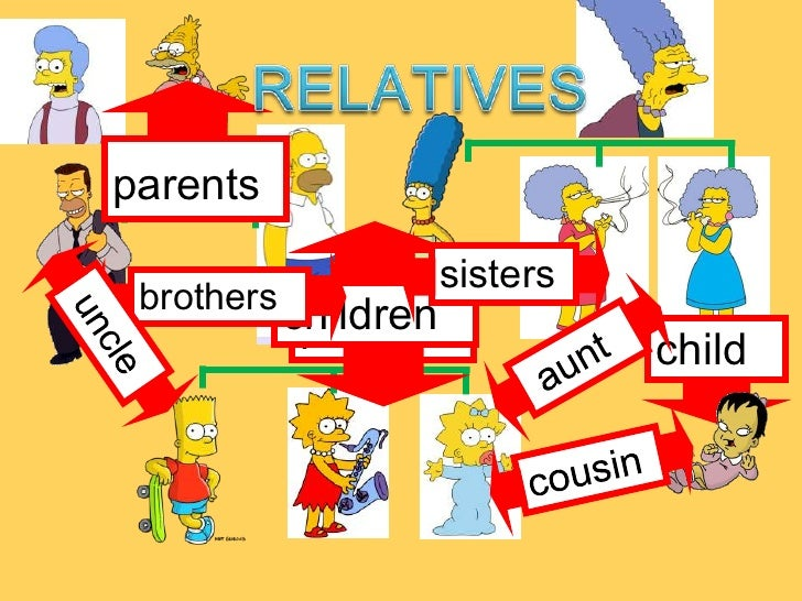 children<br />RELATIVES<br />child<br />brothers<br />parents<br />parents<br />uncle<br />sisters<br />cousin<br /> aunt<...