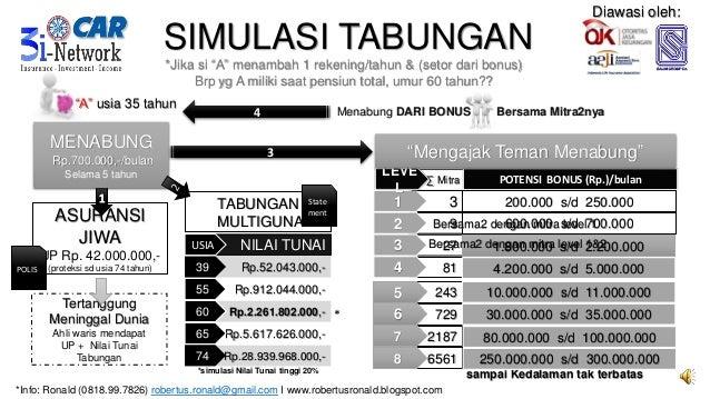Image Result For Tabungan Car I Network