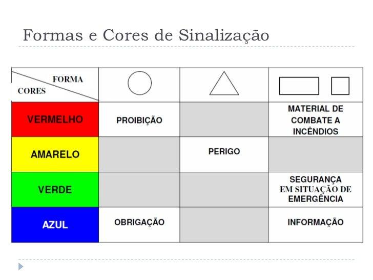 Possibilidades Sustentáveis De Exercício Da Madeira Pela Construção Civil