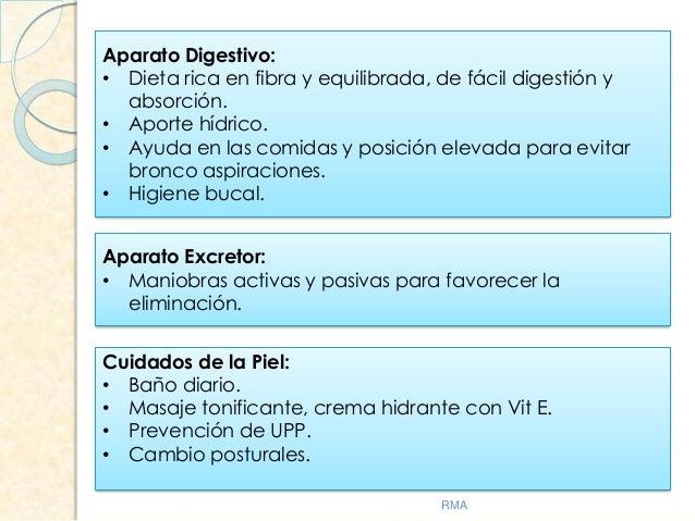 Baño General Del Paciente:Sindrome de inmovilidad (2013