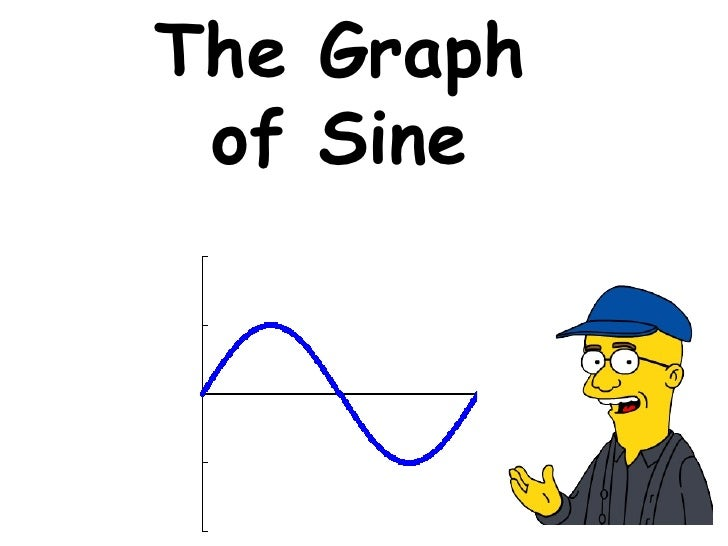 The Graph of Sine