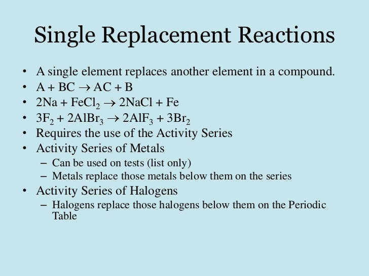 Single Replacement Related Keywords & Suggestions - Single Replacement ...