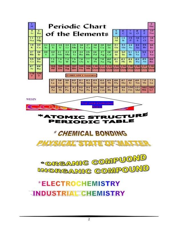 Education chemistry foundation year