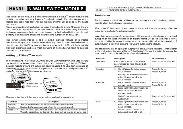 1 HAN01 IN-WALL SWITCH MODULE This in-wall switch module is a transceiver which is a Z-Wave TM enabled device and is fully...