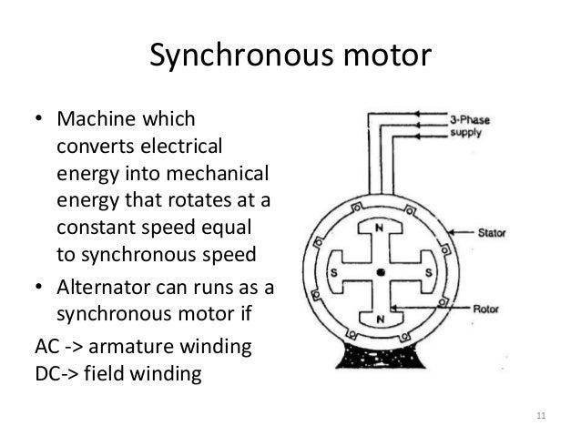 Principle of operation of single phase capacitor start induction motor