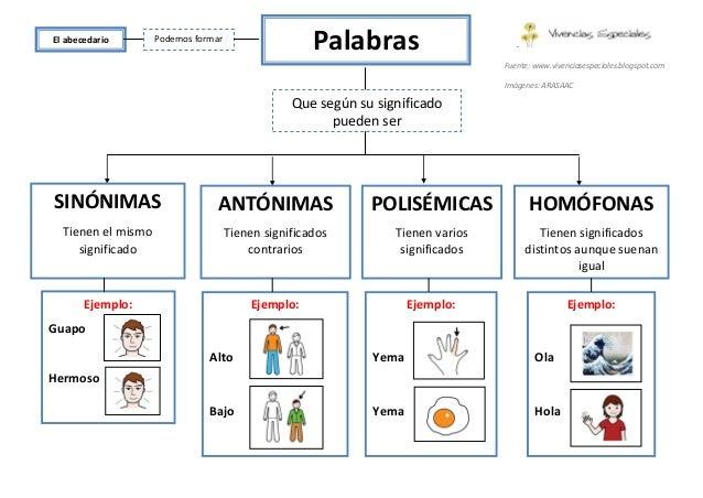 sinonimas antonimas polisemicas pdf