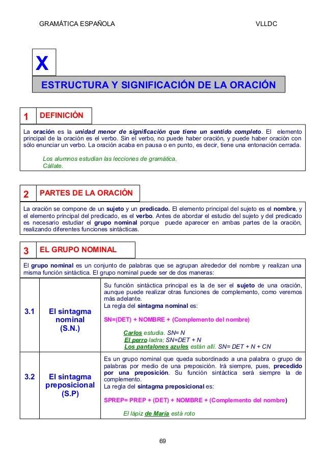 GRAMÁTICA ESPAÑOLA  VLLDC  X ESTRUCTURA Y SIGNIFICACIÓN DE LA ORACIÓN 1  DEFINICIÓN  La oración es la unidad menor de sign...