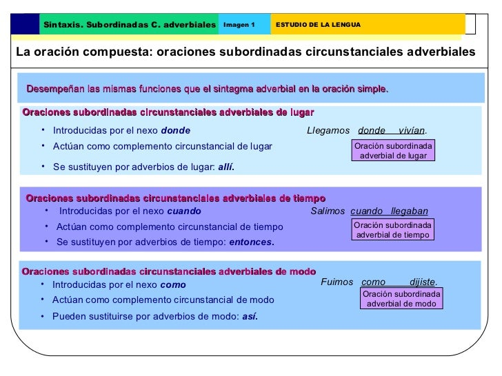 La oración compuesta: oraciones subordinadas circunstanciales adverbiales Sintaxis. Subordinadas C. adverbiales Imagen 1 E...