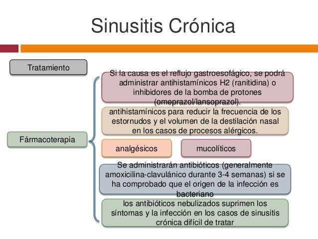 corticosteroides inhalados nombre comercial