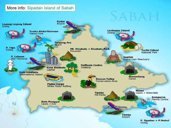 Sipadan Island of Sabah, Malaysia
