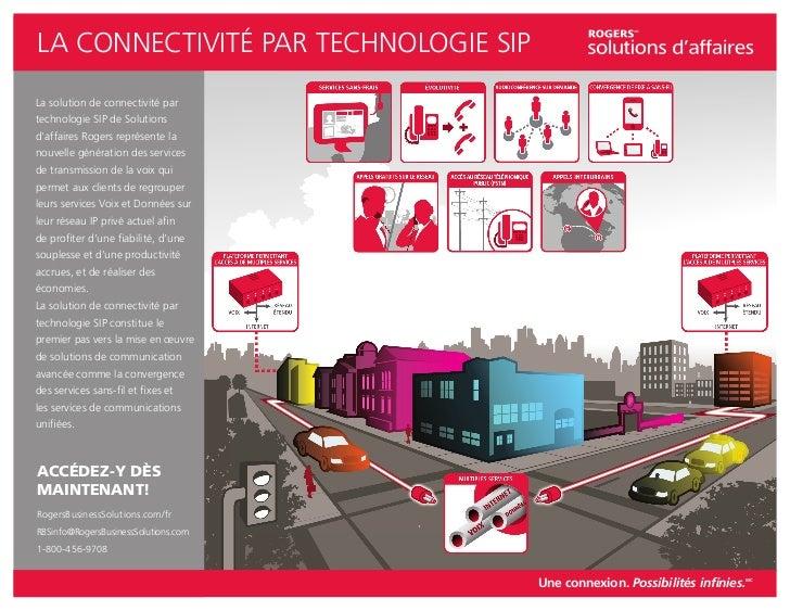 LA CONNECTIVITÉ PAR TECHNOLOGIE SIPLa solution de connectivité partechnologie SIP de Solutionsd'affaires Rogers représente...